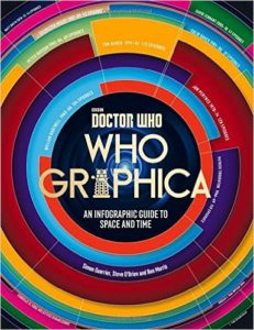 doctor-who-whographica